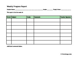 Learning English Daily: PT3 GUIDED WRITING REPORTS